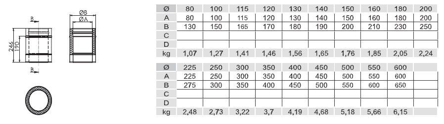 Längenelement 25 cm, h=19 cm