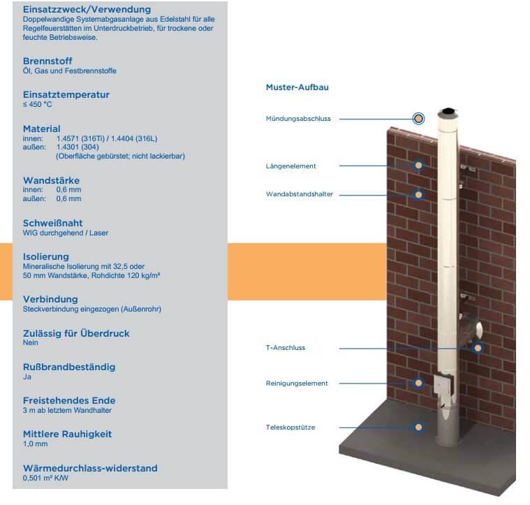 Edelstahlschornstein Design